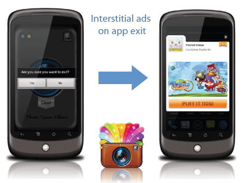 Example of AppFlood's interstitial ads.