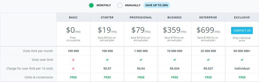 pricing_monthly