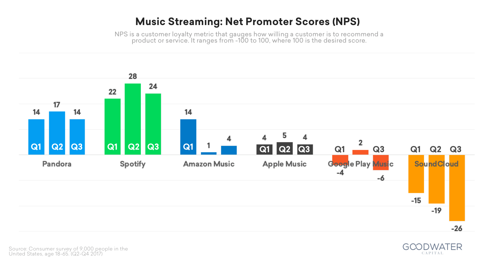 Spotify Usage and Revenue Statistics (2019) - Business of Apps