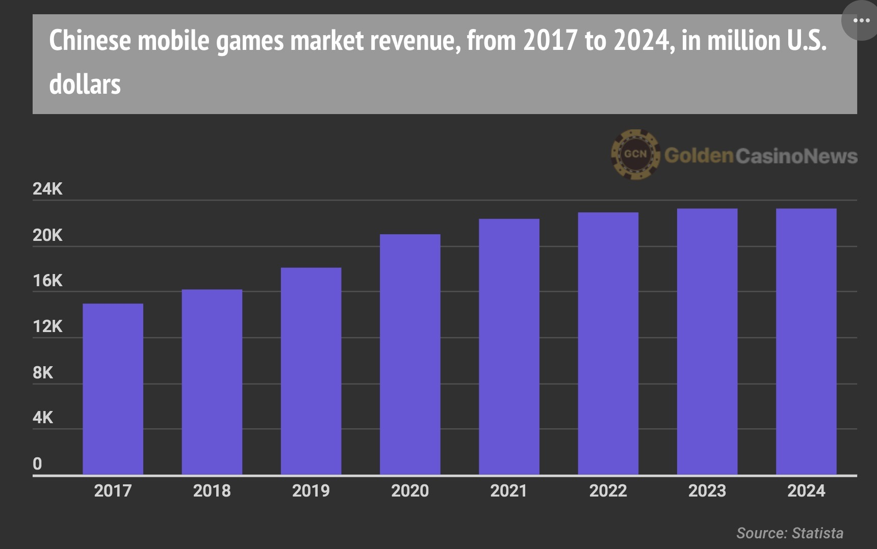 Mobile game revenues to hit $21 billion in China this year